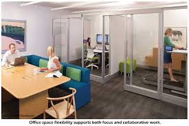 Interior Design Ideas For Office The 7 Best Office Design Ideas To Increase Workplace Productivity