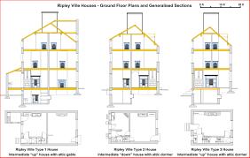 Tenement Floor Plan by Ripley Ville Wikiwand