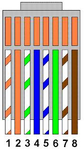 wiring diagram rj 45 wiring diagram cat6 rj45 diagram cat5 color