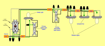 Bathroom Electrical Outlet Bathroom Electrical Wiring Diagrams Bathroom Electrical Schematic
