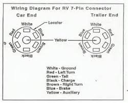 wiring diagram for a 7 wire trailer plug u2013 ireleast u2013 readingrat net
