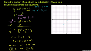 quadratic systems algebraic solution video khan academy