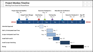 2 crazy fast ways to make a gantt chart in powerpoint