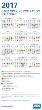 cboe expiration calendars