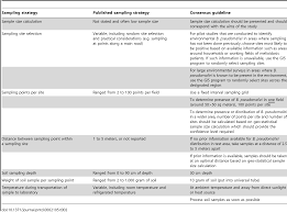 systematic review and consensus guidelines for environmental