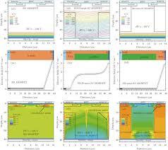 improvement of reverse blocking performance in vertical power