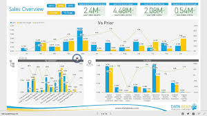 sales analysis report template power bi dashboard reports sales analysis