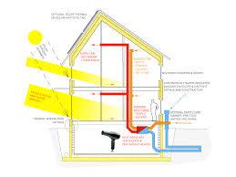 powers solar frame carport gallery solar panel kit and ideas passive home design house landscape ideas