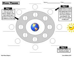 space moon phases diagram sheet by carrie whitlock tpt