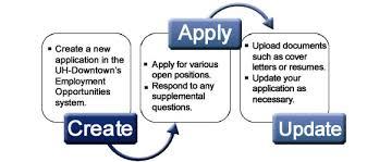 university of houston downtown applicant portal