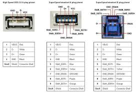 usb wiring diagrams wiring automotive wiring diagrams