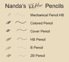 nanda u0027s real pencil brushes for photoshop by soenanda on deviantart