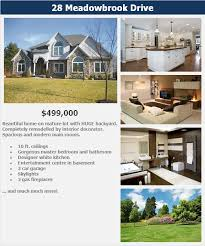 real estate online marketing solutions