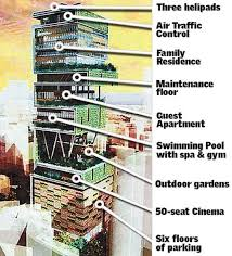 ambani home interior mukesh ambani house inside image mukesh ambani house interior