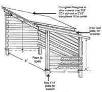 Plans To Build A Firewood Shed by Free Wood Shed Plans How To Build A Wood Shed