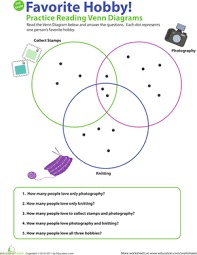 practice reading venn diagrams 1 favorite hobby worksheet
