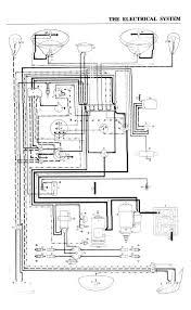 ne buggy wiring diagram on ne images free download wiring