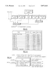 Direct Mapped Cache Patent Us5875464 Computer System With Private And Shared