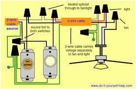wiring diagram for 3 way switch ceiling fan wiring diagram and