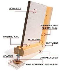 best 25 drywall screws ideas on pinterest popcorn ceiling
