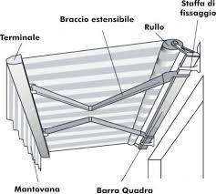 bracci per tende da sole come prendere le misure delle tende da sole