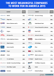 toyota company in usa most meaningful companies in america business insider