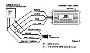 miata ignition switch wiring diagram diagram wiring diagrams for