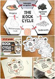 best 25 4th grade science ideas on pinterest 6th grade science
