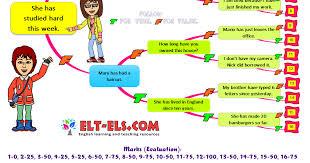 the simple past tense multiple choice test 1 wwwelt