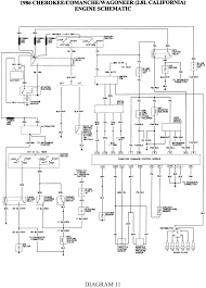 1993 jeep cherokee radio wiring diagram gooddy org