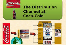 si e social coca cola the coca cola company s distribution strategy marketing management