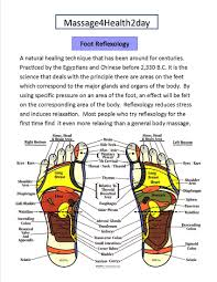 Foot Reflexology Map Foot Reflexology Massage4health2day