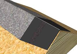 How To Cap A Hip Roof Installation How Do I Finish A Ridge Cap Home Improvement