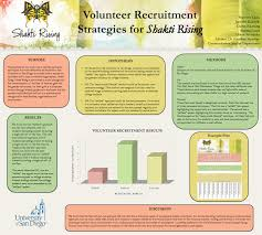 templates for poster presentation download psychology poster presentation template psychology poster