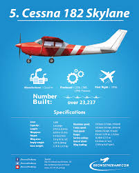 cessna 182 aviation avgeek aircraft spec sheets pinterest