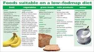 fod map irritable bowel the fodmap diet