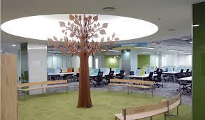 the thinking tree latentvie latentview analytics office