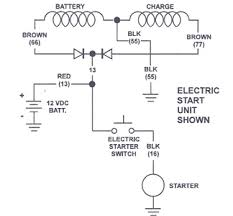 youtube on coil plug wiring diagram ignition coil diagram coil