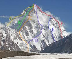 Mt Everest Map K2 Wikipedia