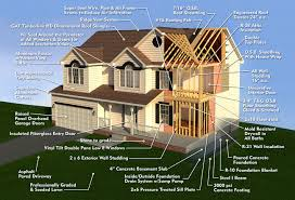 home features ja myers homes hanover pennsylvania home builders quality