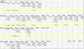 Farm Record Keeping Spreadsheets by Record Keeping For Goats