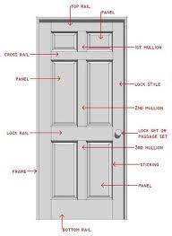 Bedroom Door Designs 31 Best Bedroom Door Designs Images On Pinterest Bedroom Door