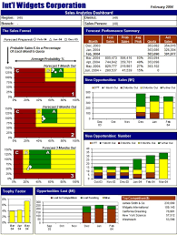 sale report template excel sales marketing analytics reports as excel dashboards