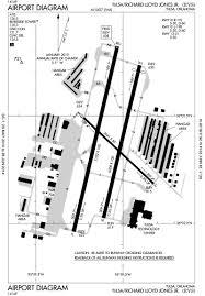 tulsa airport map pilot services tulsa international airport