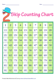 Skip Count By 2s Hundreds Chart Skip Counting By 2s Worksheets