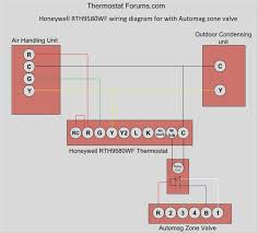 honeywell 9580 wifithermostat page 2
