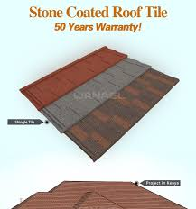 Lightweight Roof Tiles Lightweight Roofing Materials Wanael Shingle Anti Fading Free