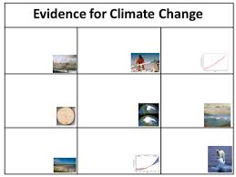 an introduction to the evidence for climate change by ew90