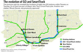 john tory u0027s smarttrack going ahead with six new stops toronto star