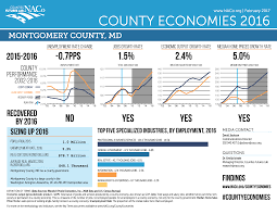 Wasatch County Parcel Map Naco County Explorer